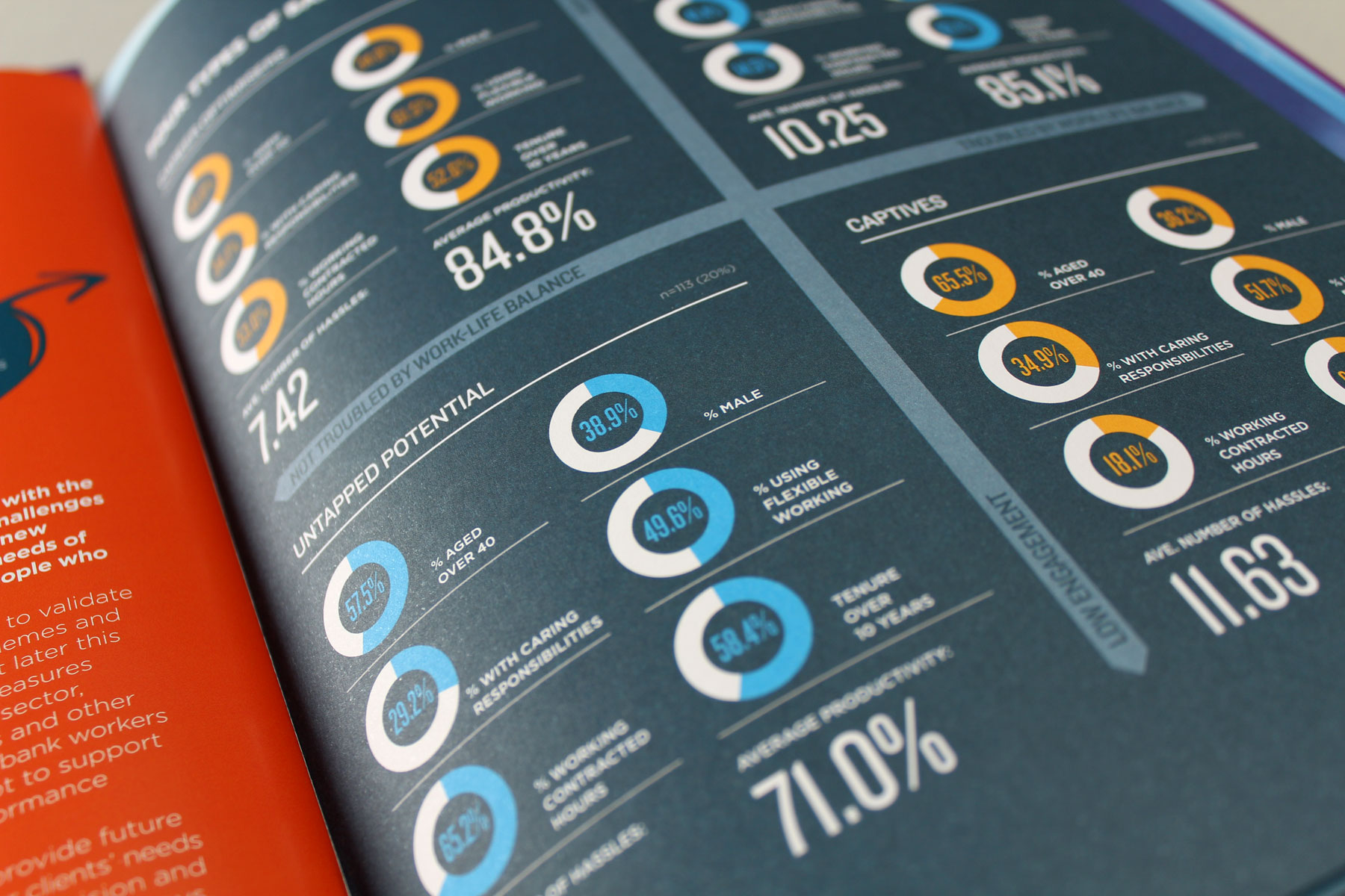 The BWC impact report contains a rich variety of charts and graphs