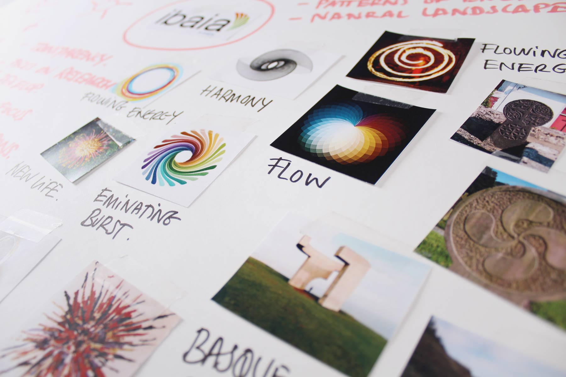 Following strategic orientation with the client, the creative team develop conceptual themes for the brand.